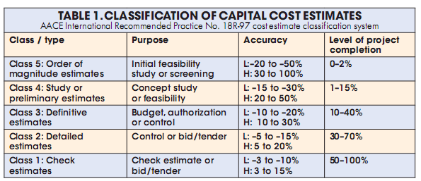 ameritrade cost of capital evaluation Account value of the qualifying account must remain equal to, or greater than, the value after the net deposit was made (minus any losses due to trading or market volatility or margin debit balances) for 12 months, or td ameritrade may charge the account for the cost of the offer at its sole discretion.