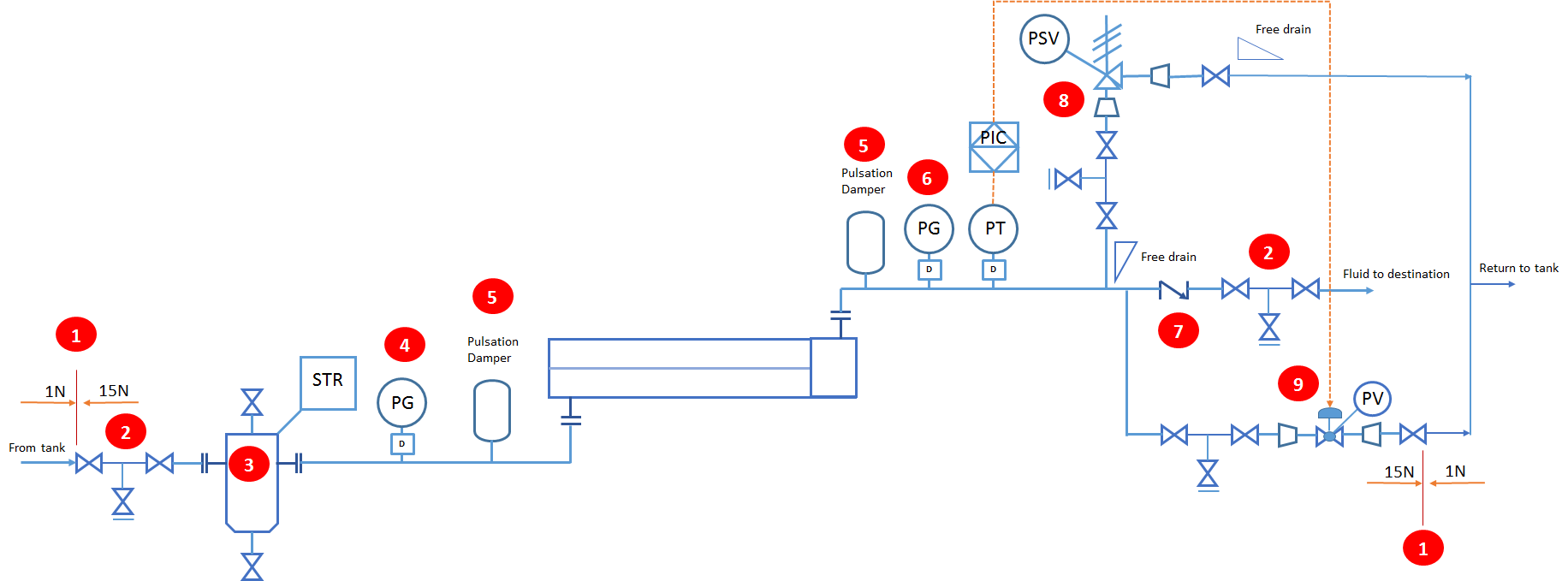 Reciprocating Pump P Amp Id Configuration
