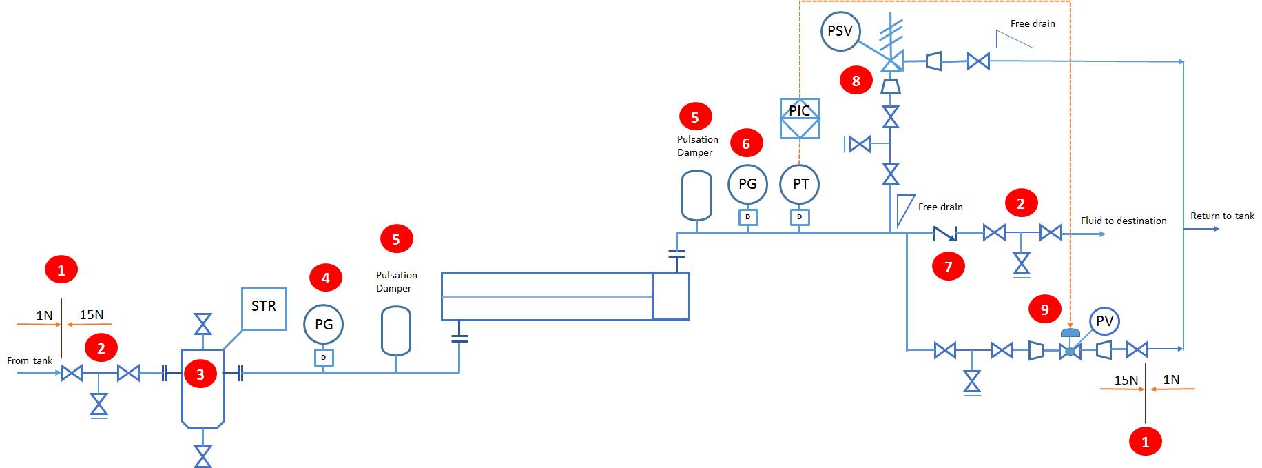 EASA ATPL Basic Instrumentation