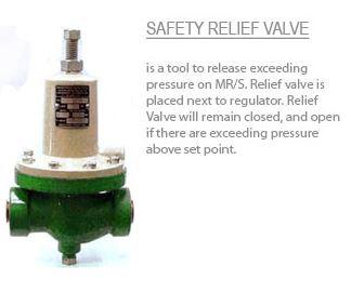Safety relief valve