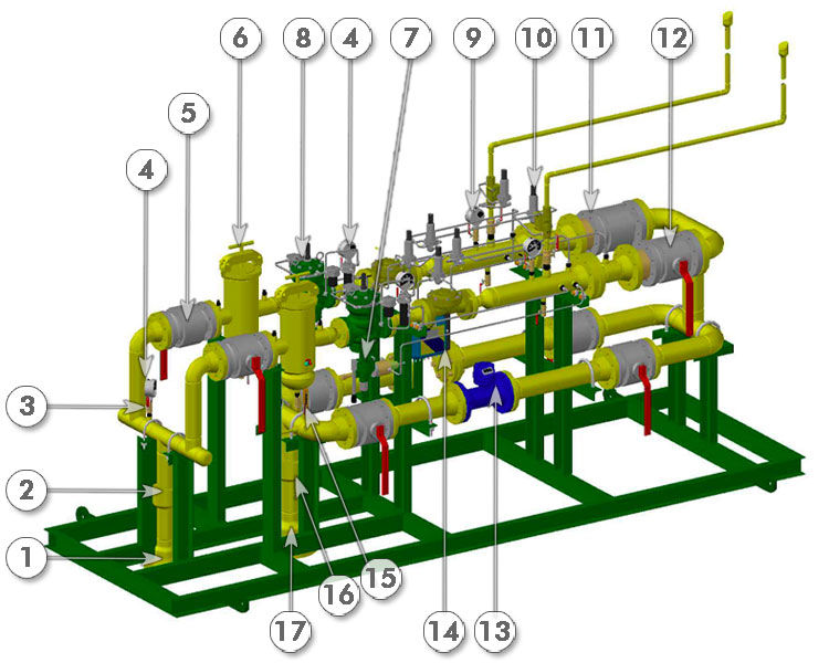 Example metering and regulation station