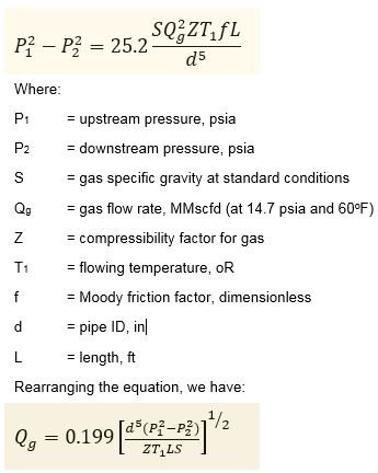 General pressure drop equation for natural gas line sizing based on API RP 14E