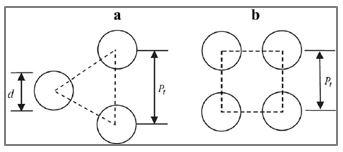 Tube pitch, (a) 30 deg triangular; (b) 90 deg rectangular